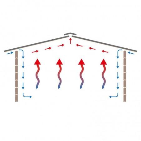 membrana anticondensación tejado metálico