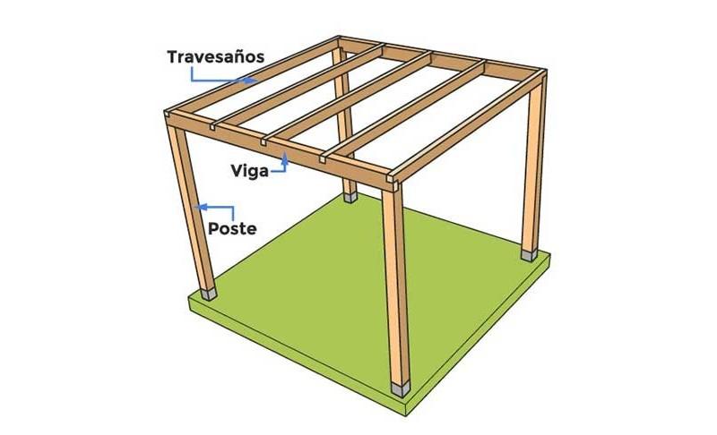 Pergolas por piezas - Pergolas de madera por piezas