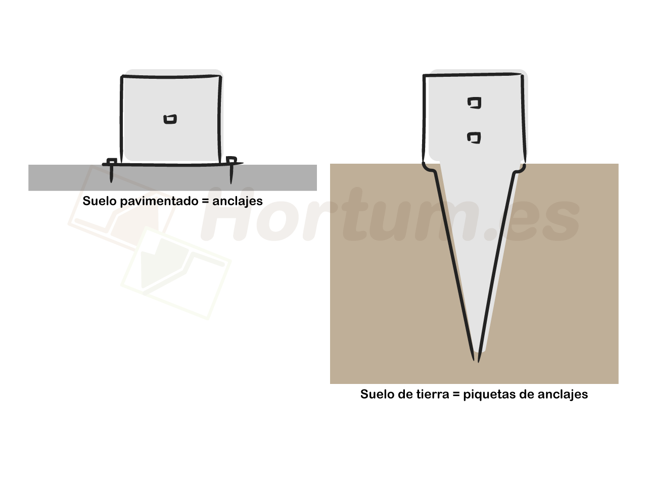 Tipos de anclaje para pérgolas