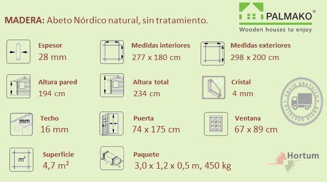 Detalles técnicos cabaña de madera Klara 4.7 m²